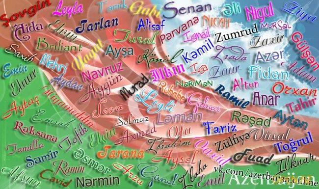 картинки мужские имена на азербайджанском дать